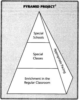 beleid hoogbegaafdheid op basisschool